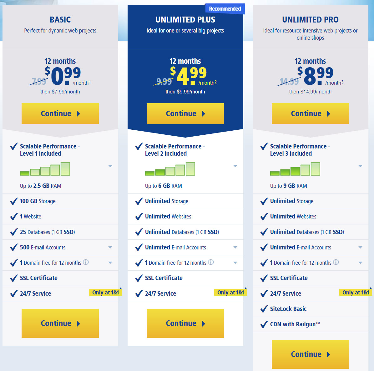 Bluehost vs 11 comparison for web hosting more for 2018 comparing the entry level plans for both hosts 1and1 is the better deal on paper assuming all things were equal but thats not necessairly the case xflitez Image collections