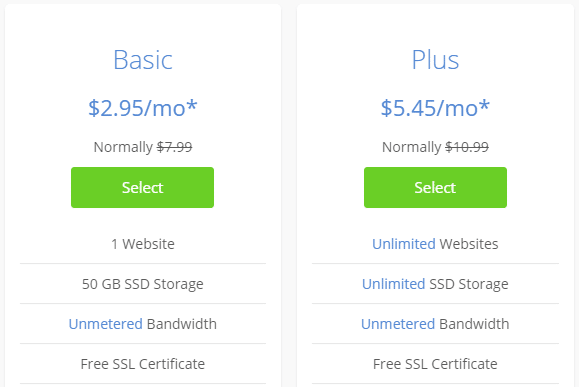 Bluehost Basic versus Plus Comparison