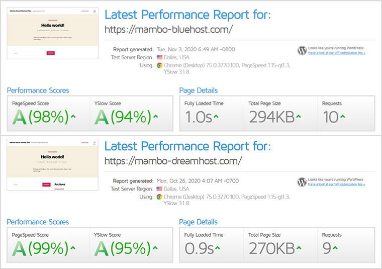 Bluehost and DreamHost GTMetrix Speed Test