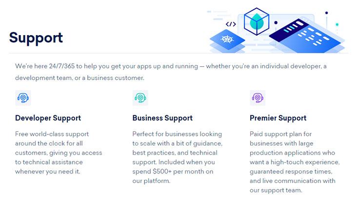 DigitalOcean Support Plans