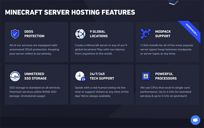 GGServers Minecraft Hosting Features