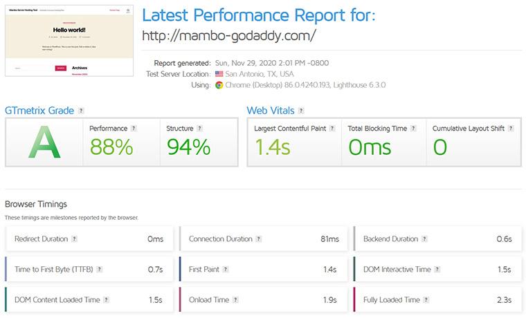 GoDaddy GTMetrix Speed Report December