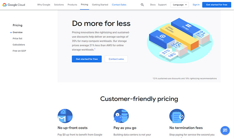 Google Cloud Pricing