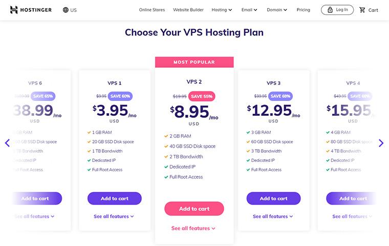 Hostinger VPS plans